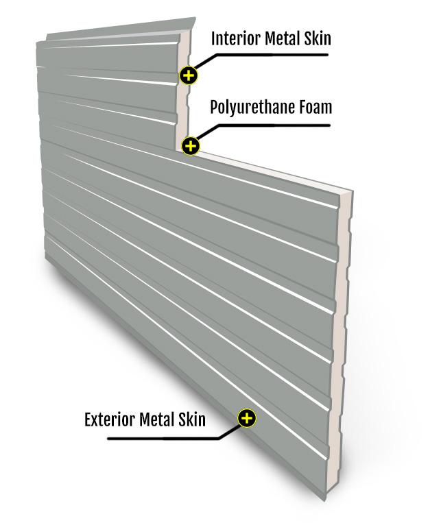 ABetterPanel_Product_Image_Panel_Layers_Innisfail_Alberta